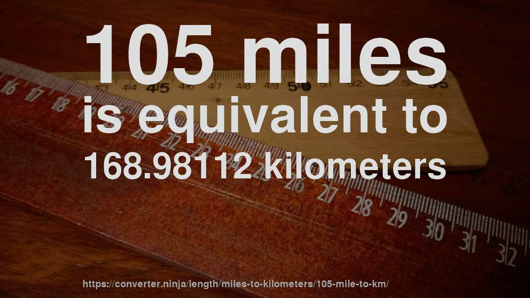 105 Miles Is Equivalent To 168 98112 Kilometers