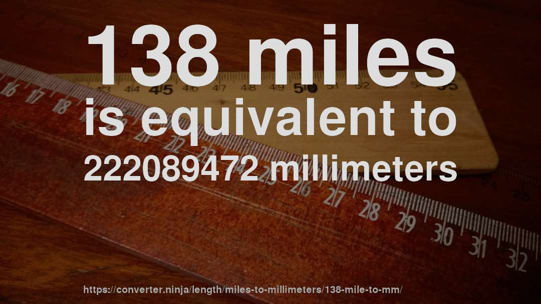 138 miles is equivalent to 222089472 millimeters