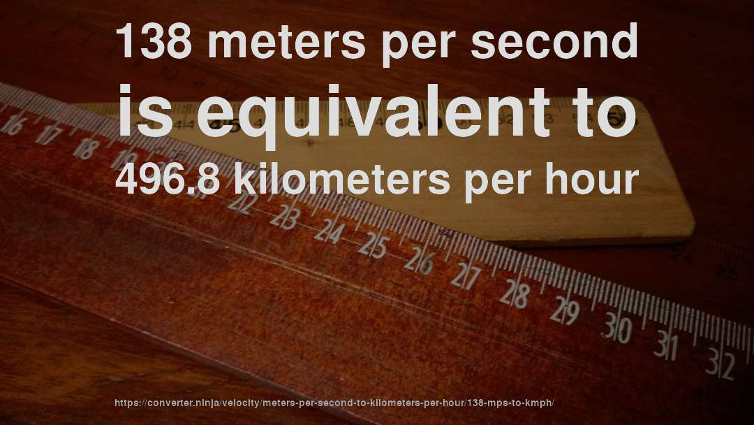 138 meters per second is equivalent to 496.8 kilometers per hour