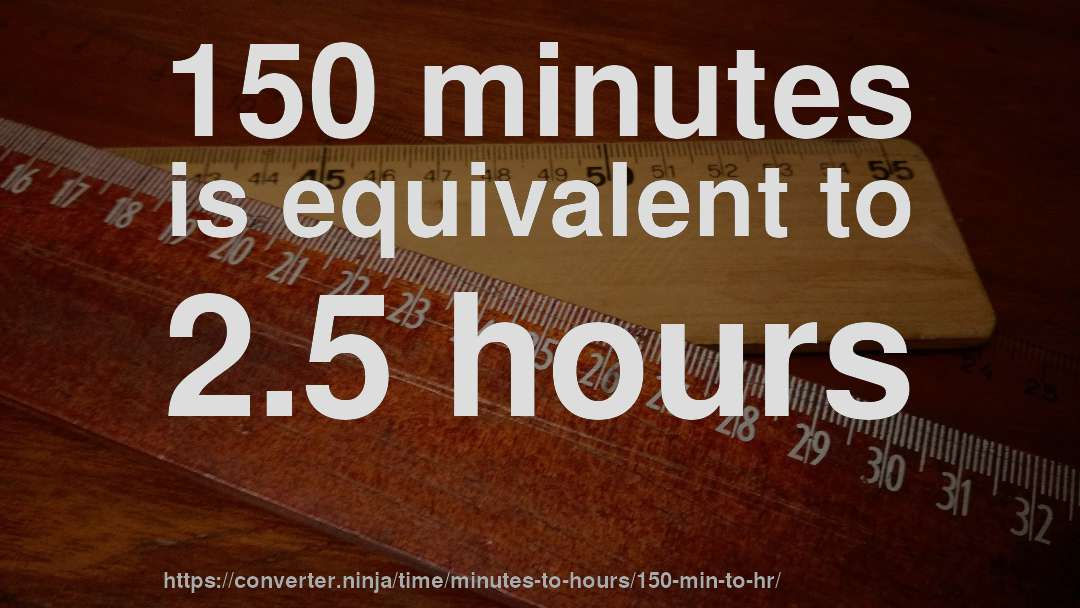 150 minutes is equivalent to 2.5 hours