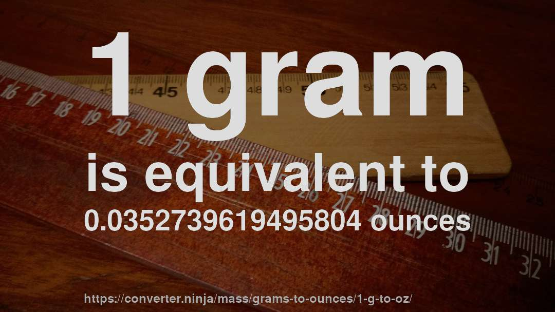 How Much Is 1 Gram In Ounces