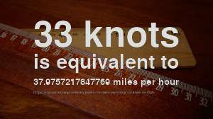 33 Knots To Mph >> 33 Knot To Mph How Fast Is 33 Knots In Miles Per Hour Convert
