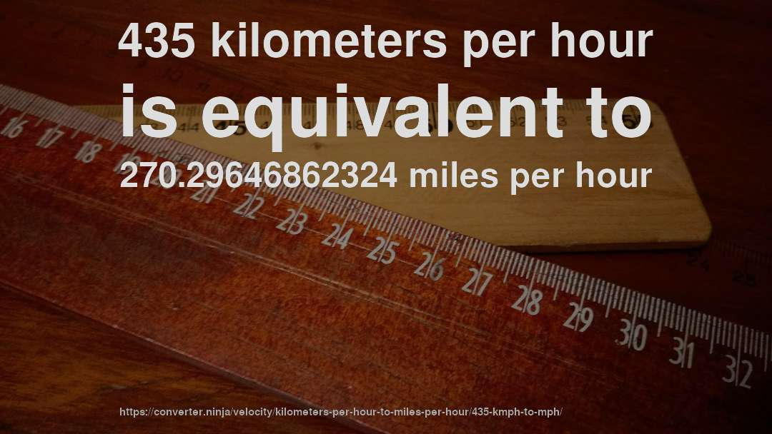 435 Kilometers Per Hour Is Equivalent To 270 29646862324 Miles