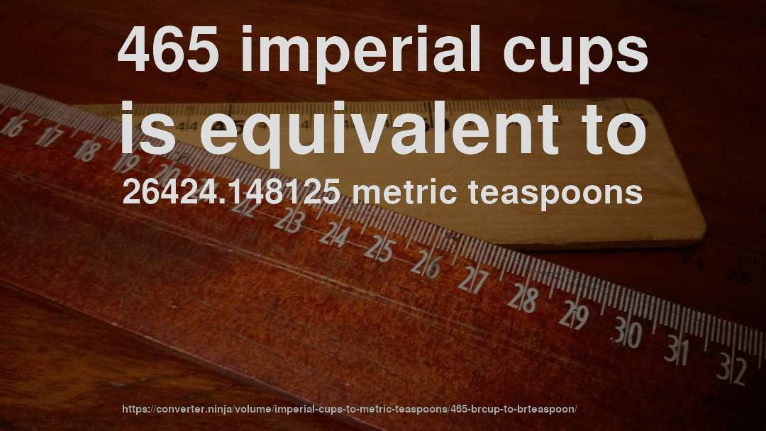 465 imperial cups is equivalent to 26424.148125 metric teaspoons
