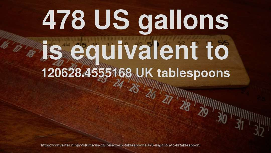 478 US gallons is equivalent to 120628.4555168 UK tablespoons