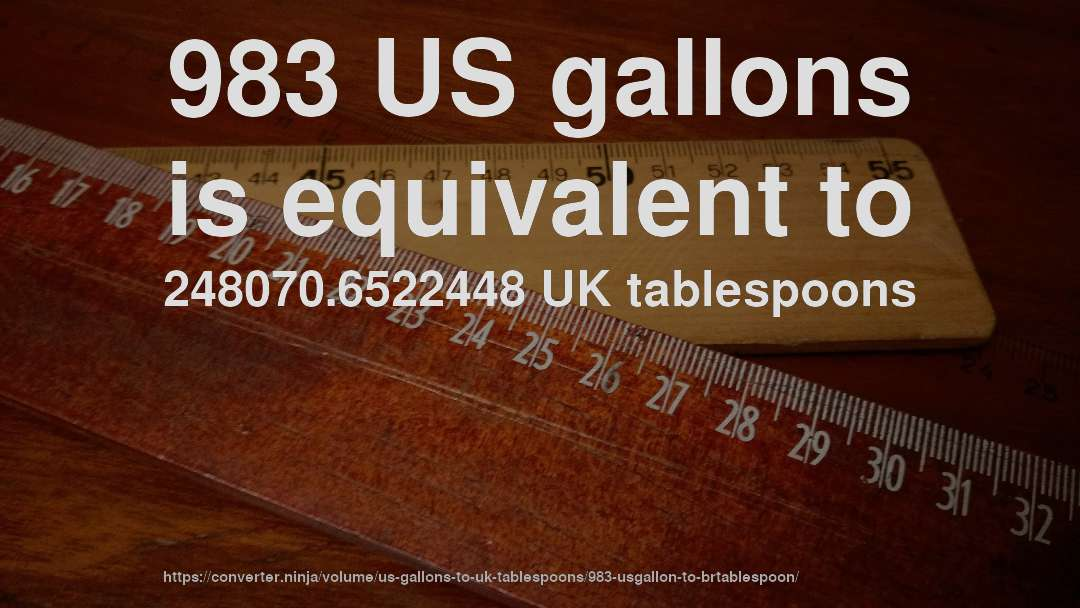 983 US gallons is equivalent to 248070.6522448 UK tablespoons