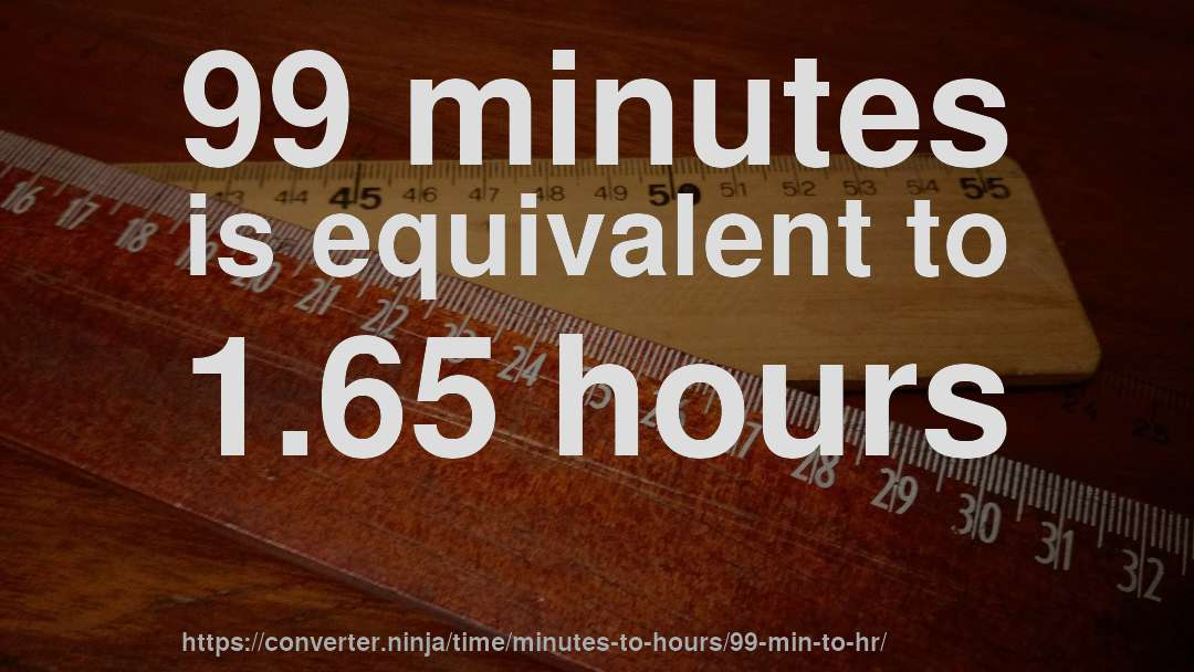 99 Minutes Is Equivalent To 1 65 Hours