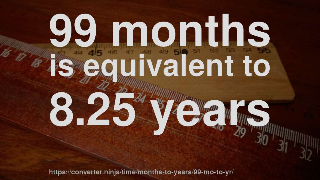 99 Months Is Equivalent To 8 25 Years